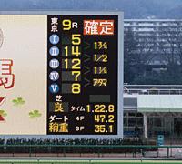 「競馬 掲示板」の画像検索結果
